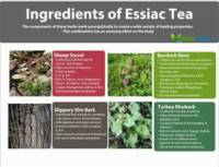 Ingredients_of_Essiac_Tea350x268